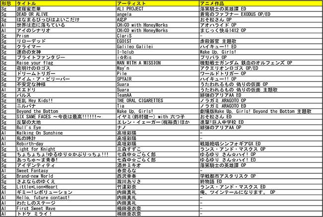 1512161700-syu-coo1